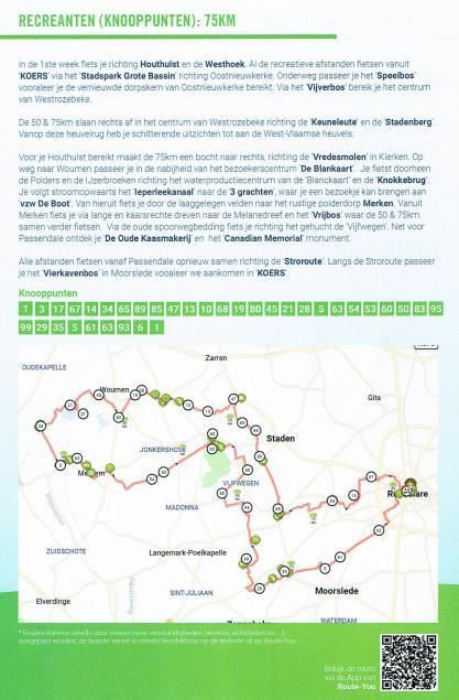 Voorbeeld van uitgewerkte fietsroute